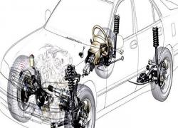 لوازم جلوبندی و زيربندی خودرو